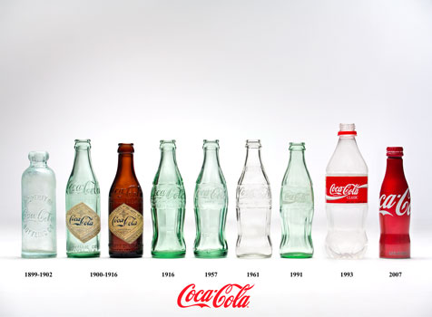 Coca-Cola-Bottle-History-v2-hi | Little Rock Culture Vulture